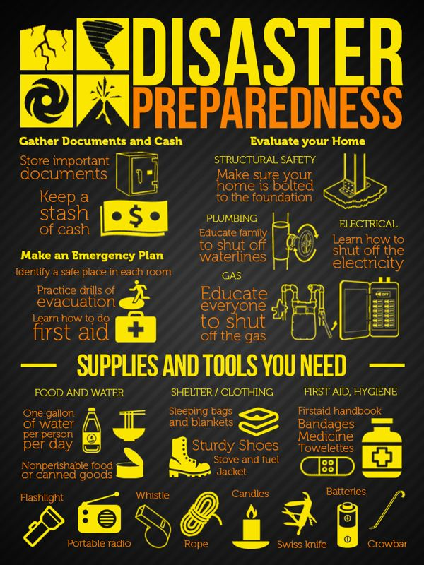 Power Outages and Disaster Preparedness